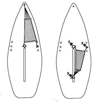 Sailboat Hammock Mouting